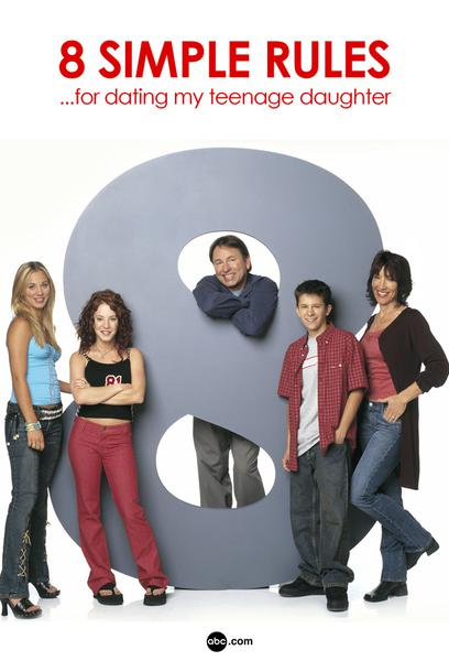 TV ratings for 8 Simple Rules in France. ABC TV series