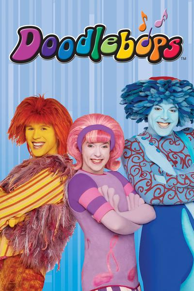 TV ratings for The Doodlebops in South Korea. Playhouse Disney TV series