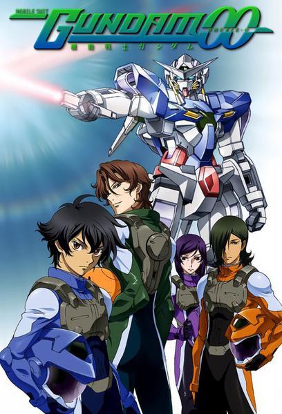 TV ratings for Mobile Suit Gundam 00 in Denmark. MBS TV series