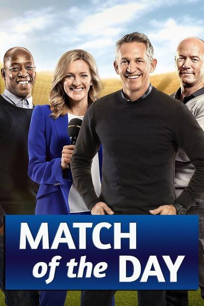 TV ratings for Match Of The Day in Mexico. BBC One TV series