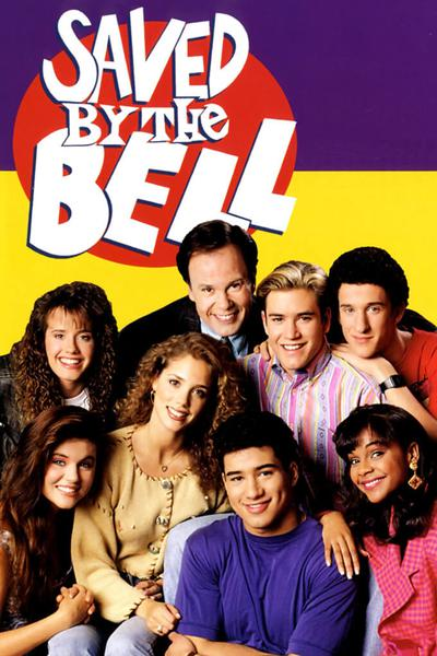 TV ratings for Saved By The Bell in Portugal. NBC TV series