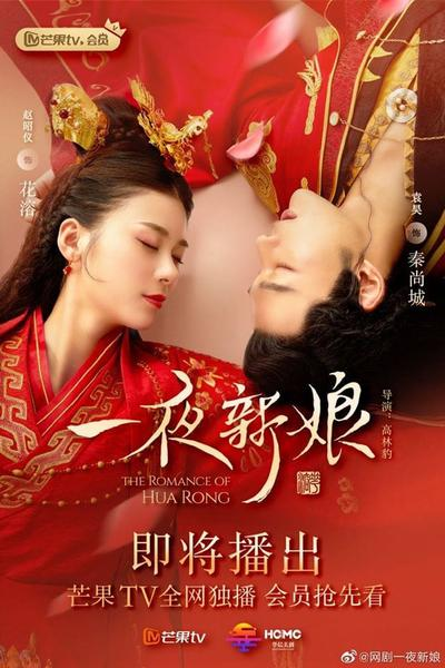 TV ratings for The Romance of Hua Rong(一夜新娘) in South Africa. Mango TV TV series