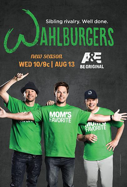 TV ratings for Wahlburgers in South Africa. A&E TV series