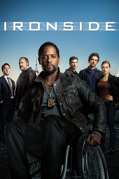 TV ratings for Ironside in the United States. NBC TV series