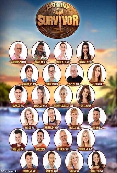 TV ratings for Australian Survivor in Norway. Network Ten TV series