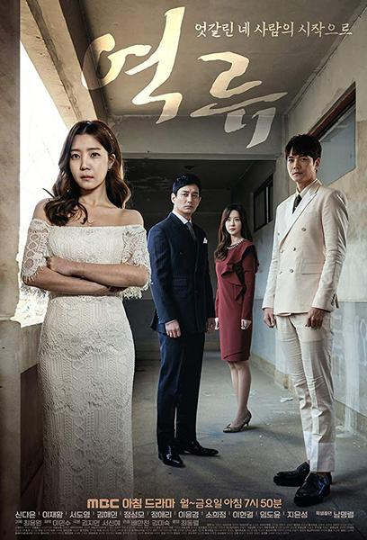 TV ratings for Backflow in Japan. MBC TV series
