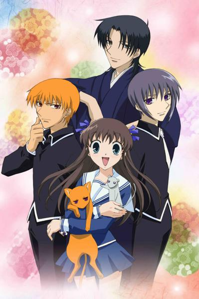 TV ratings for Fruits Basket in the United Kingdom. TV Tokyo TV series